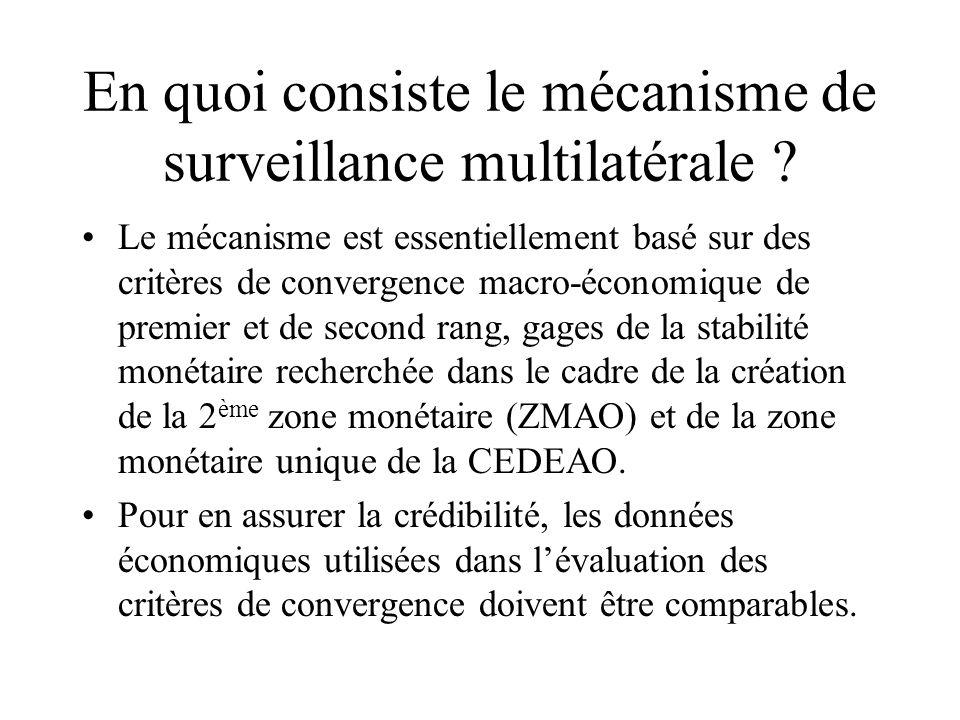 En quoi consiste le mécanisme de surveillance multilatérale ? Le mécanisme est essentiellement basé sur des critères de convergence macro-économique d