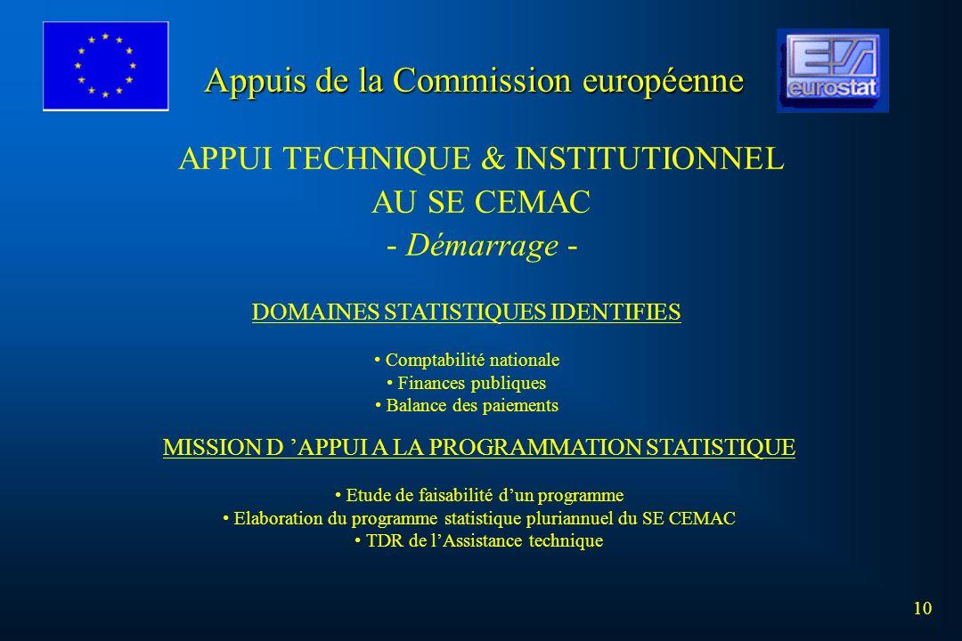 10 APPUI TECHNIQUE & INSTITUTIONNEL AU SE CEMAC - Démarrage - Appuis de la Commission européenne DOMAINES STATISTIQUES IDENTIFIES Comptabilité nationa