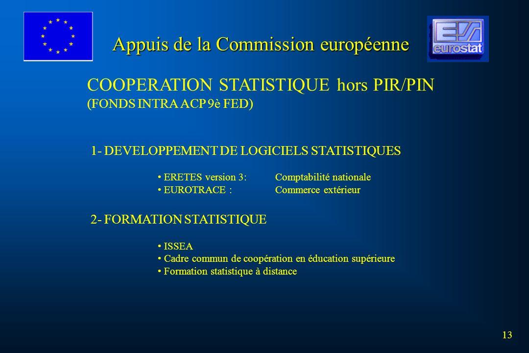 13 COOPERATION STATISTIQUE hors PIR/PIN (FONDS INTRA ACP 9è FED) 1- DEVELOPPEMENT DE LOGICIELS STATISTIQUES ERETES version 3: Comptabilité nationale E