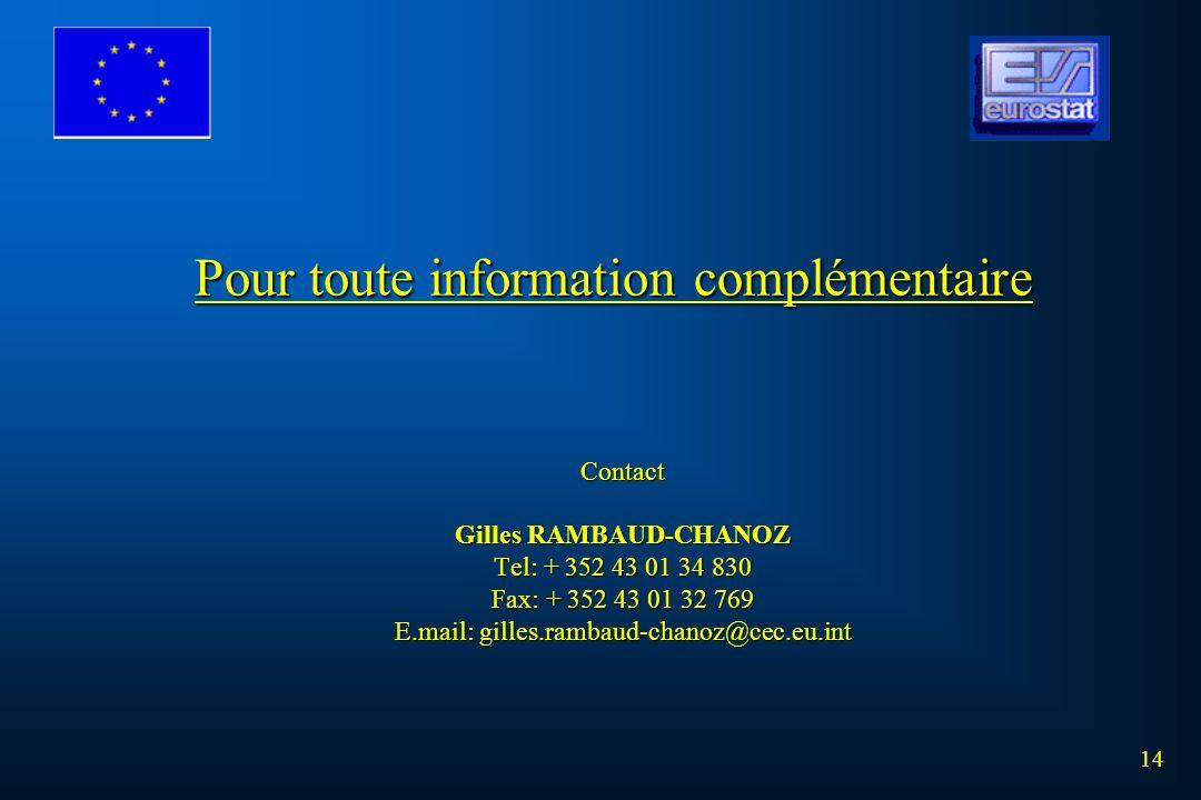 Pour toute information complémentaire Contact Gilles RAMBAUD-CHANOZ Tel: + 352 43 01 34 830 Fax: + 352 43 01 32 769 E.mail: gilles.rambaud-chanoz@cec.
