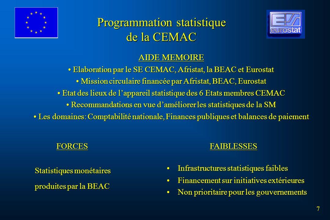 AIDE MEMOIRE Elaboration par le SE CEMAC, Afristat, la BEAC et Eurostat Elaboration par le SE CEMAC, Afristat, la BEAC et Eurostat Mission circulaire
