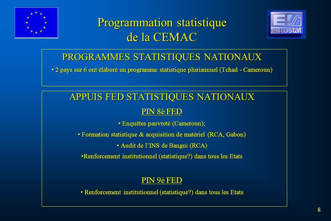 PROGRAMMES STATISTIQUES NATIONAUX 2 pays sur 6 ont élaboré un programme statistique pluriannuel (Tchad - Cameroun) 2 pays sur 6 ont élaboré un program