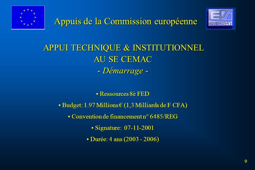 Appuis de la Commission européenne APPUI TECHNIQUE & INSTITUTIONNEL APPUI TECHNIQUE & INSTITUTIONNEL AU SE CEMAC - Démarrage - Ressources 8è FED Resso