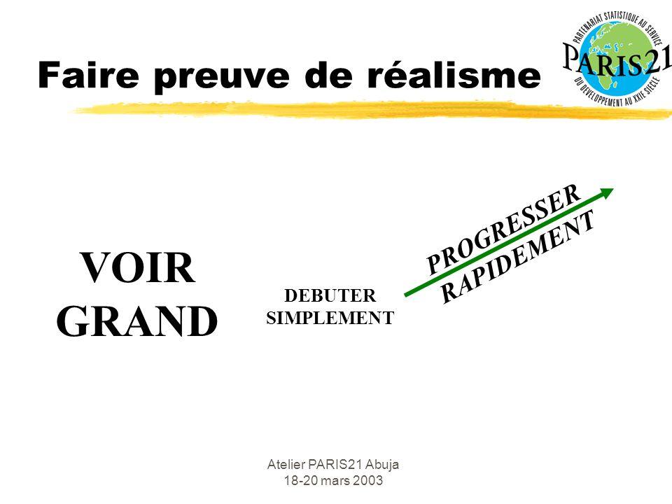 Atelier PARIS21 Abuja 18-20 mars 2003 VOIR GRAND DEBUTER SIMPLEMENT PROGRESSER RAPIDEMENT Faire preuve de réalisme