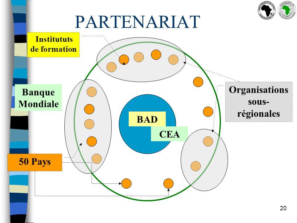 20 PARTENARIAT BAD CEA Organisations sous- régionales 50 Pays Institututs de formation Banque Mondiale