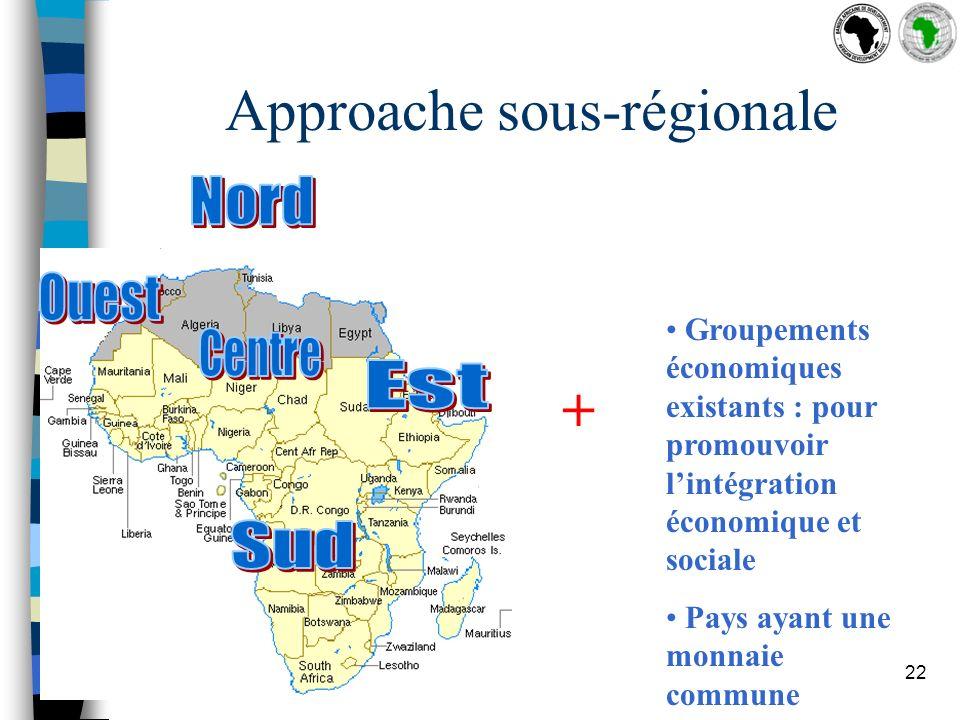22 Approache sous-régionale Groupements économiques existants : pour promouvoir lintégration économique et sociale Pays ayant une monnaie commune +