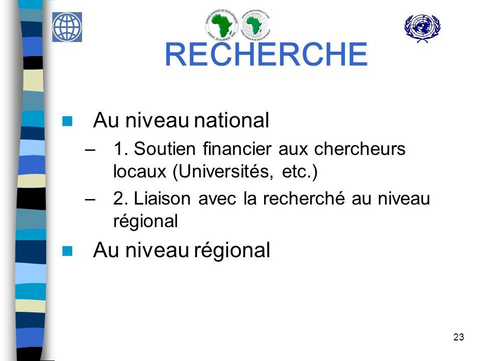 23 RECHERCHE Au niveau national –1. Soutien financier aux chercheurs locaux (Universités, etc.) –2.