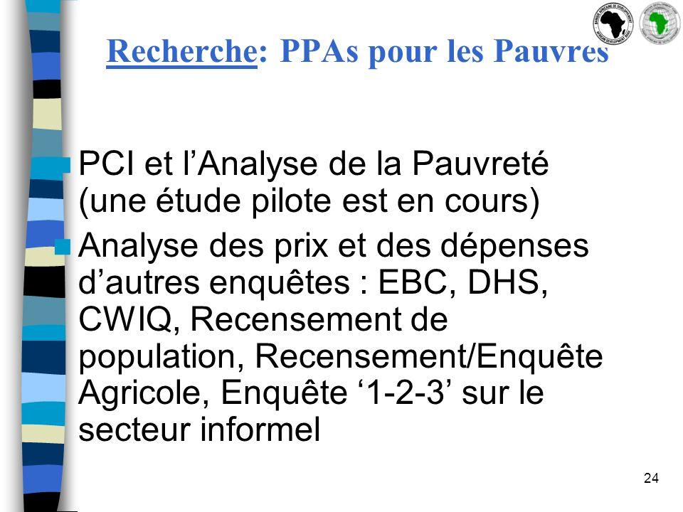 24 Recherche: PPAs pour les Pauvres PCI et lAnalyse de la Pauvreté (une étude pilote est en cours) Analyse des prix et des dépenses dautres enquêtes : EBC, DHS, CWIQ, Recensement de population, Recensement/Enquête Agricole, Enquête 1-2-3 sur le secteur informel