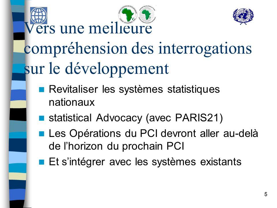 16 Access a linformation Site Web (ICP, évaluations, plans de développement statistiques) sites Web nationaux Autres sites web