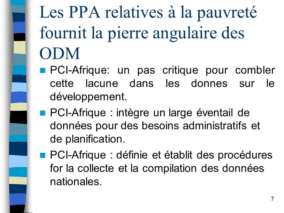 7 Les PPA relatives à la pauvreté fournit la pierre angulaire des ODM PCI-Afrique: un pas critique pour combler cette lacune dans les donnes sur le développement.