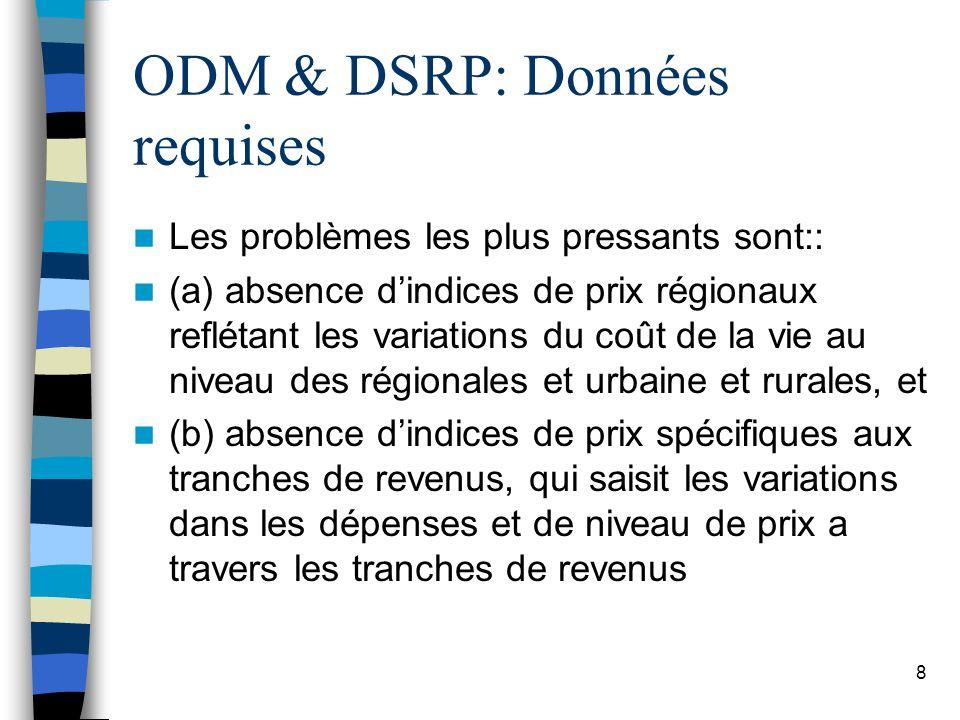 8 ODM & DSRP: Données requises Les problèmes les plus pressants sont:: (a) absence dindices de prix régionaux reflétant les variations du coût de la vie au niveau des régionales et urbaine et rurales, et (b) absence dindices de prix spécifiques aux tranches de revenus, qui saisit les variations dans les dépenses et de niveau de prix a travers les tranches de revenus