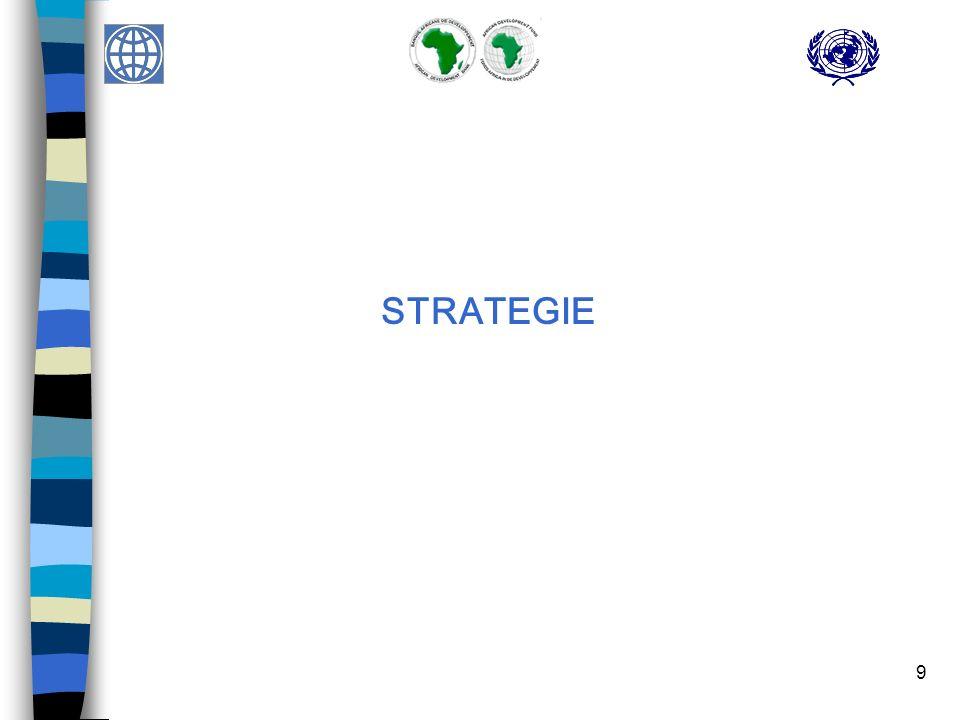 10 STRATEGIE Renforcement des capacités Collecte de données Comptes nationaux Statistiques des Prix Access à linformation Coordination Adequate Partnariat & Advocacy Recherche