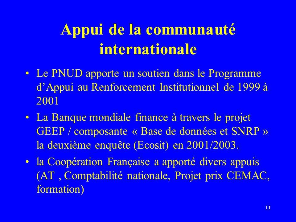 11 Appui de la communauté internationale Le PNUD apporte un soutien dans le Programme dAppui au Renforcement Institutionnel de 1999 à 2001 La Banque m