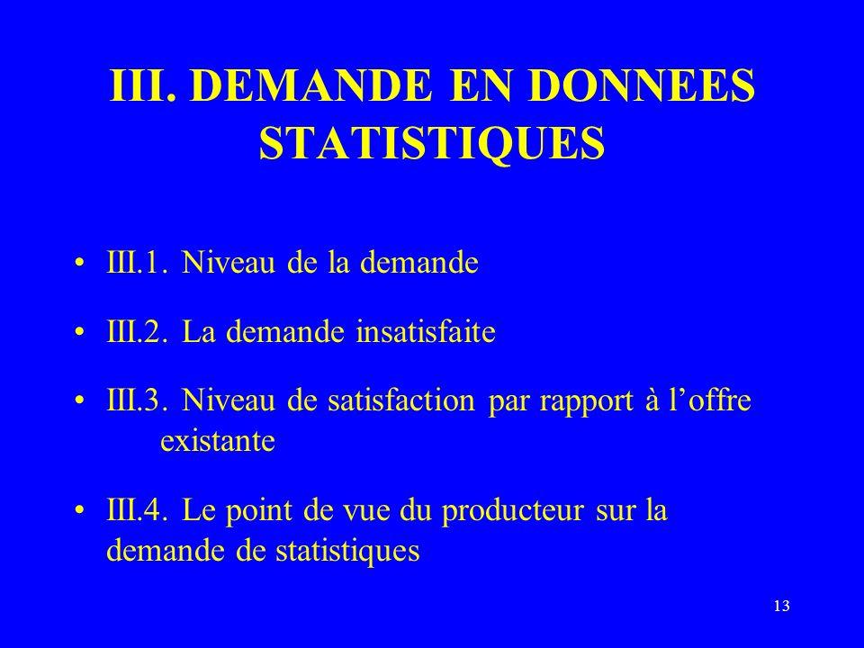 13 III. DEMANDE EN DONNEES STATISTIQUES III.1. Niveau de la demande III.2. La demande insatisfaite III.3. Niveau de satisfaction par rapport à loffre