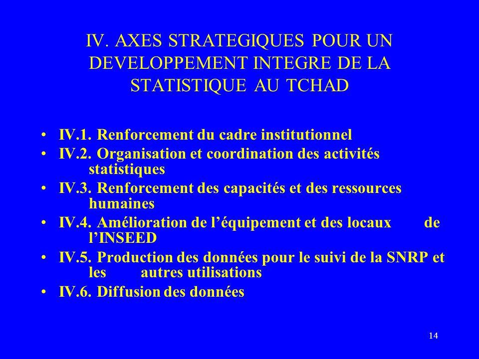 14 IV. AXES STRATEGIQUES POUR UN DEVELOPPEMENT INTEGRE DE LA STATISTIQUE AU TCHAD IV.1. Renforcement du cadre institutionnel IV.2. Organisation et coo