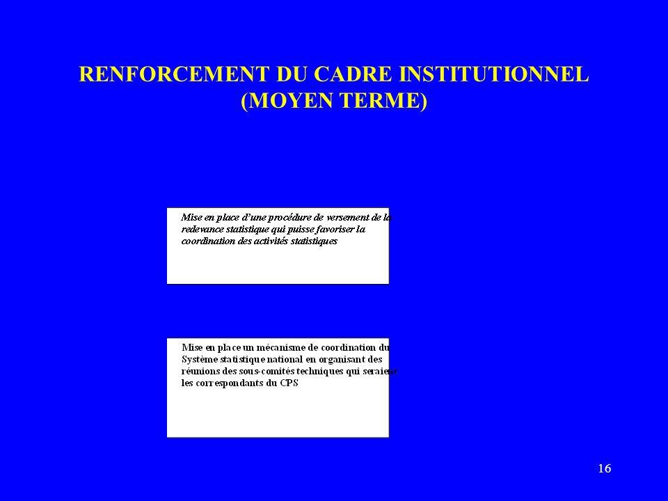 16 RENFORCEMENT DU CADRE INSTITUTIONNEL (MOYEN TERME)