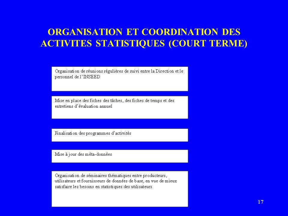17 ORGANISATION ET COORDINATION DES ACTIVITES STATISTIQUES (COURT TERME)