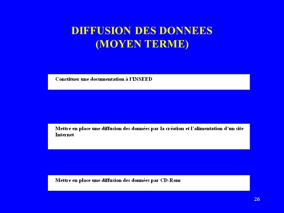 26 DIFFUSION DES DONNEES (MOYEN TERME)