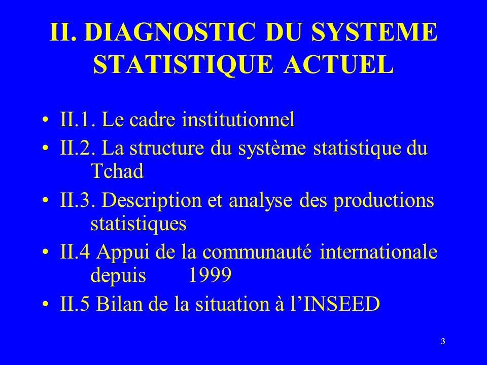 3 II. DIAGNOSTIC DU SYSTEME STATISTIQUE ACTUEL II.1. Le cadre institutionnel II.2. La structure du système statistique du Tchad II.3. Description et a