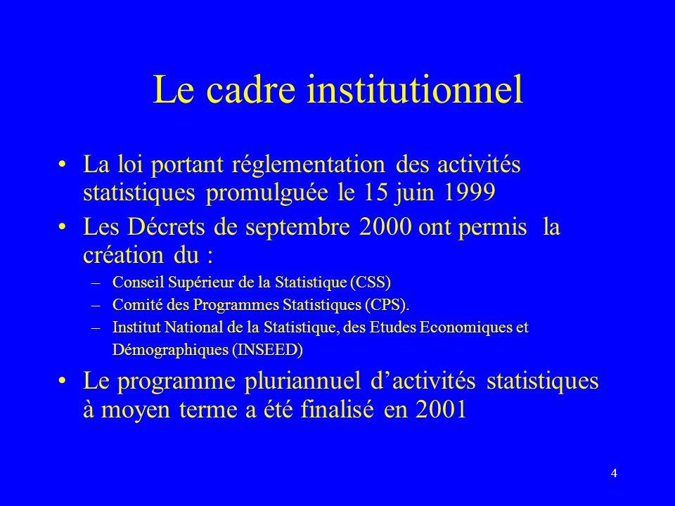 4 Le cadre institutionnel La loi portant réglementation des activités statistiques promulguée le 15 juin 1999 Les Décrets de septembre 2000 ont permis