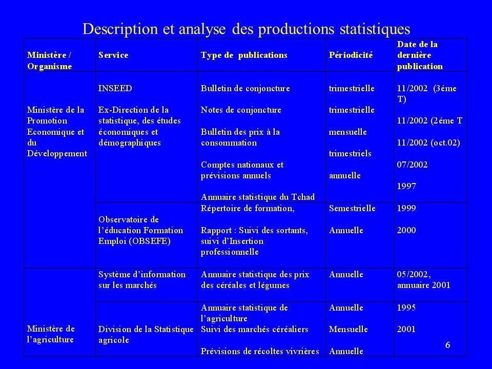 6 Description et analyse des productions statistiques