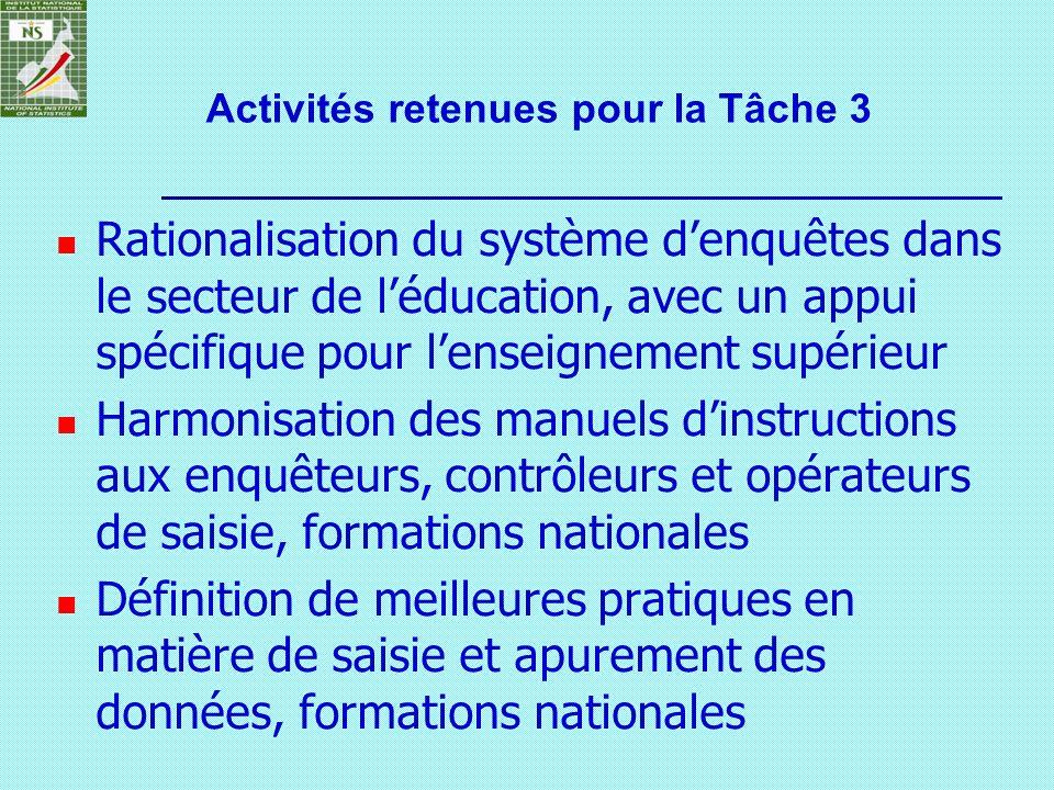Rationalisation du système denquêtes dans le secteur de léducation, avec un appui spécifique pour lenseignement supérieur Harmonisation des manuels di