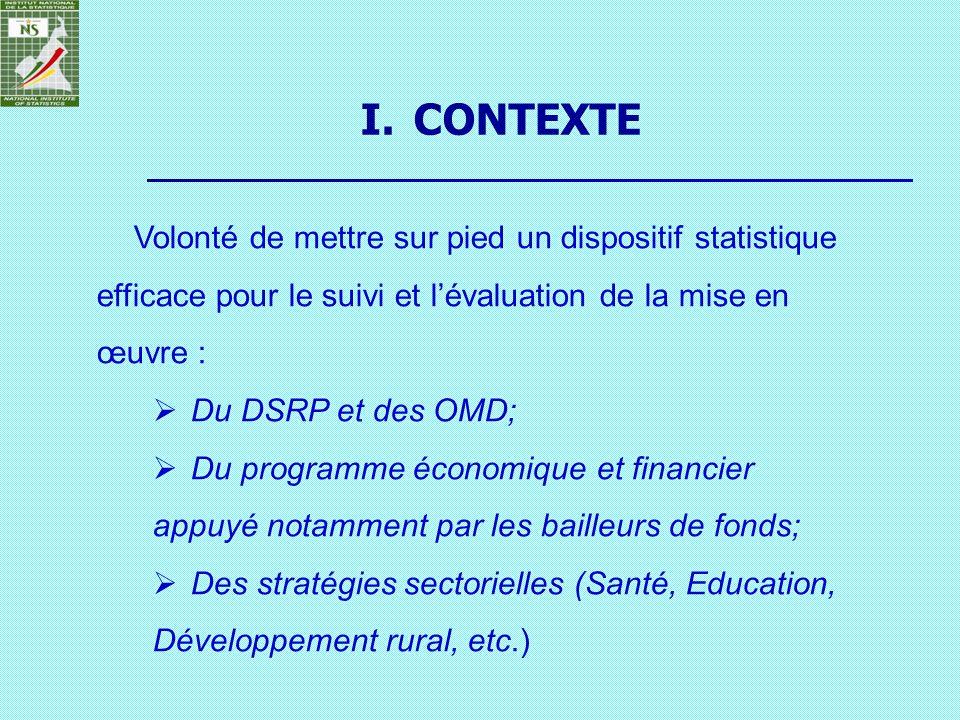 I.CONTEXTE Volonté de mettre sur pied un dispositif statistique efficace pour le suivi et lévaluation de la mise en œuvre : Du DSRP et des OMD; Du pro