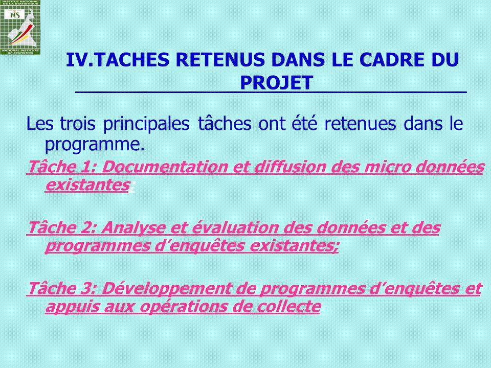 Les trois principales tâches ont été retenues dans le programme. Tâche 1: Documentation et diffusion des micro données existantesTâche 1: Documentatio