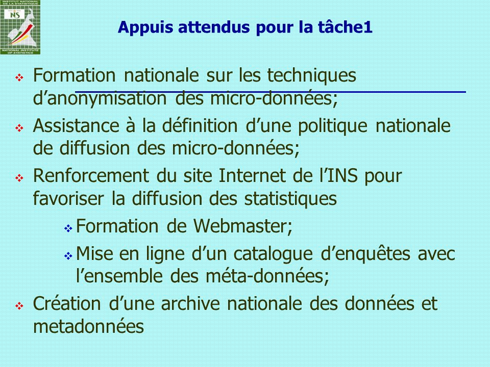 Appuis attendus pour la tâche1 Formation nationale sur les techniques danonymisation des micro-données; Assistance à la définition dune politique nati