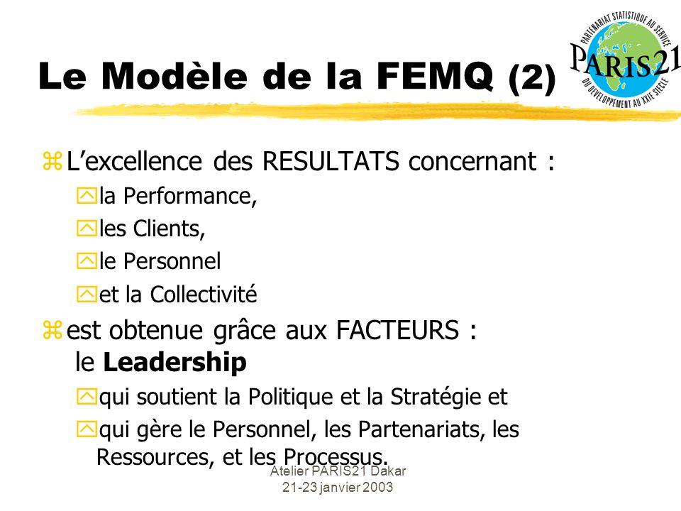 Atelier PARIS21 Dakar 21-23 janvier 2003 Le Modèle de la FEMQ (2) zLexcellence des RESULTATS concernant : yla Performance, yles Clients, yle Personnel