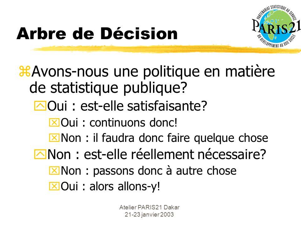 Atelier PARIS21 Dakar 21-23 janvier 2003 Arbre de Décision zAvons-nous une politique en matière de statistique publique? yOui : est-elle satisfaisante