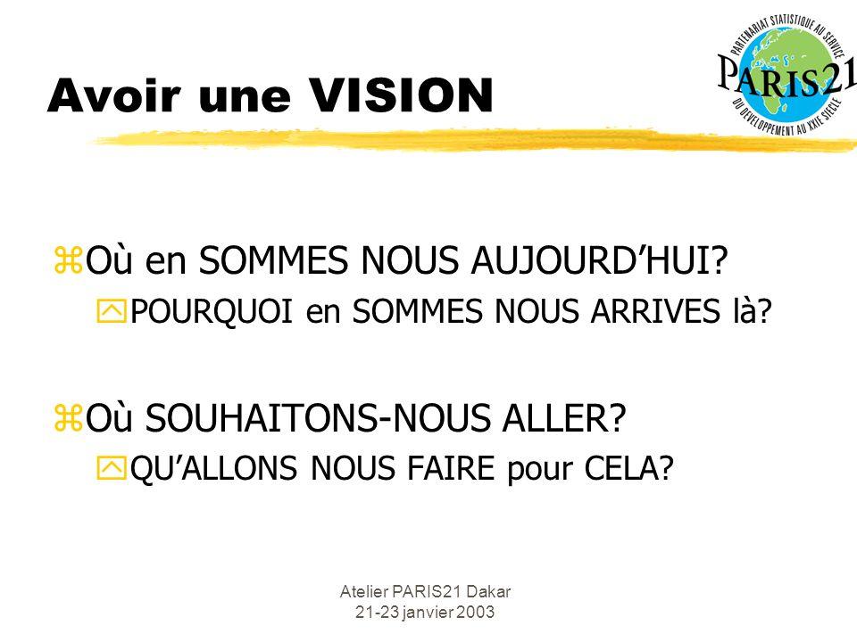 Atelier PARIS21 Dakar 21-23 janvier 2003 Avoir une VISION zOù en SOMMES NOUS AUJOURDHUI? yPOURQUOI en SOMMES NOUS ARRIVES là? zOù SOUHAITONS-NOUS ALLE