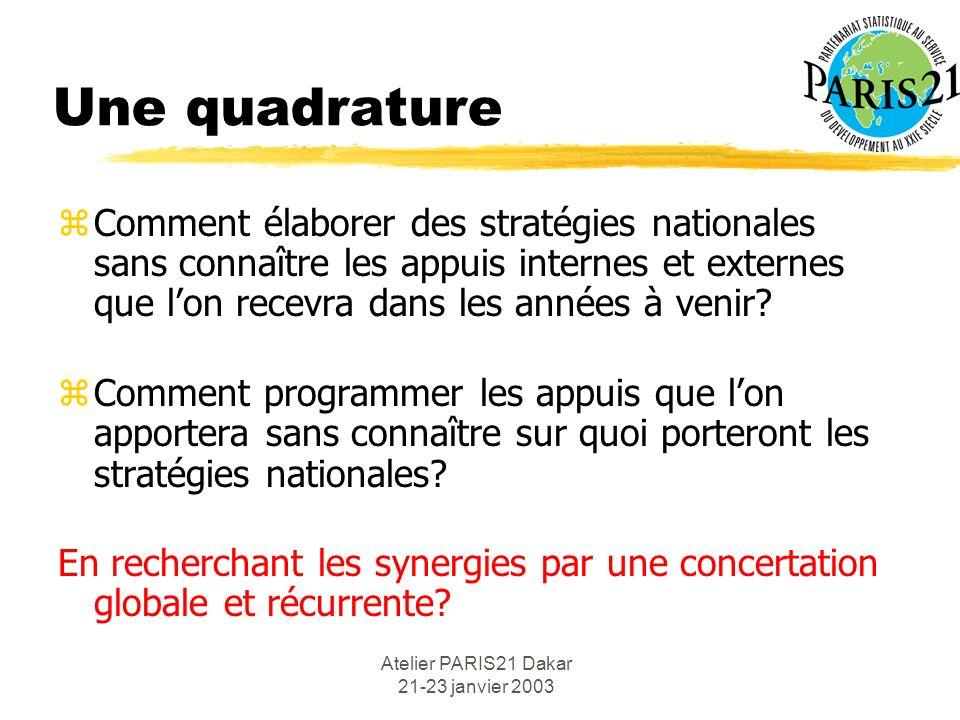 Atelier PARIS21 Dakar 21-23 janvier 2003 Une quadrature zComment élaborer des stratégies nationales sans connaître les appuis internes et externes que lon recevra dans les années à venir.