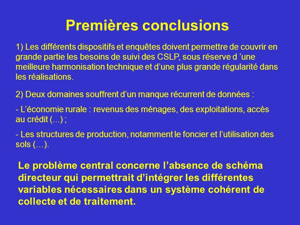 Premières conclusions 1) Les différents dispositifs et enquêtes doivent permettre de couvrir en grande partie les besoins de suivi des CSLP, sous réserve d une meilleure harmonisation technique et dune plus grande régularité dans les réalisations.