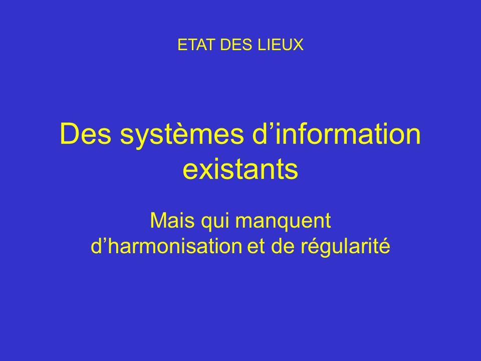 Des systèmes dinformation existants Mais qui manquent dharmonisation et de régularité ETAT DES LIEUX