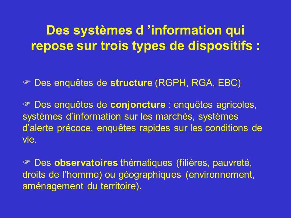 Des systèmes d information qui repose sur trois types de dispositifs : Des enquêtes de structure (RGPH, RGA, EBC) Des enquêtes de conjoncture : enquêtes agricoles, systèmes dinformation sur les marchés, systèmes dalerte précoce, enquêtes rapides sur les conditions de vie.