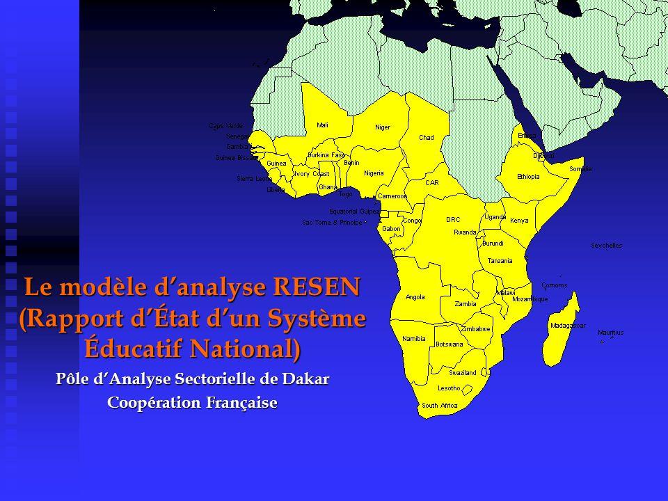 Le modèle danalyse RESEN (Rapport dÉtat dun Système Éducatif National) Pôle dAnalyse Sectorielle de Dakar Coopération Française