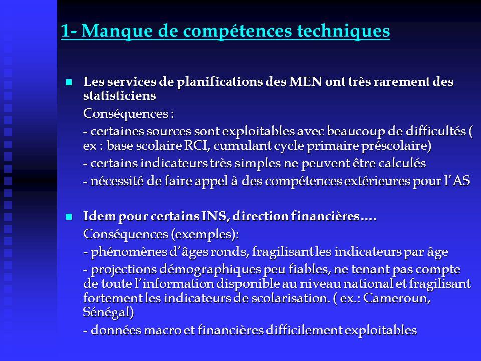 1- Manque de compétences techniques Les services de planifications des MEN ont très rarement des statisticiens Les services de planifications des MEN
