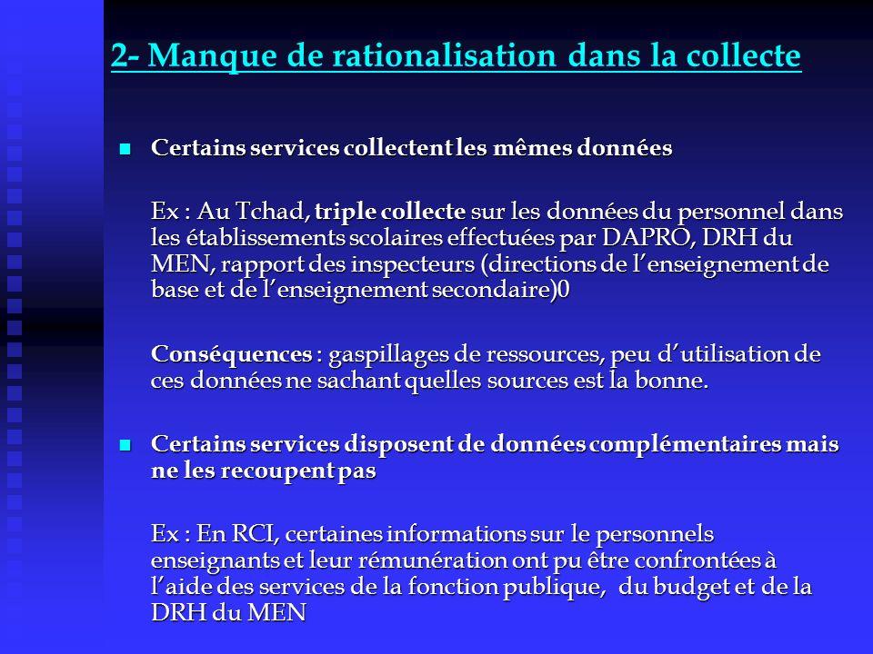 2- Manque de rationalisation dans la collecte Certains services collectent les mêmes données Certains services collectent les mêmes données Ex : Au Tc