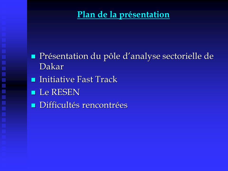 Plan de la présentation Présentation du pôle danalyse sectorielle de Dakar Présentation du pôle danalyse sectorielle de Dakar Initiative Fast Track In