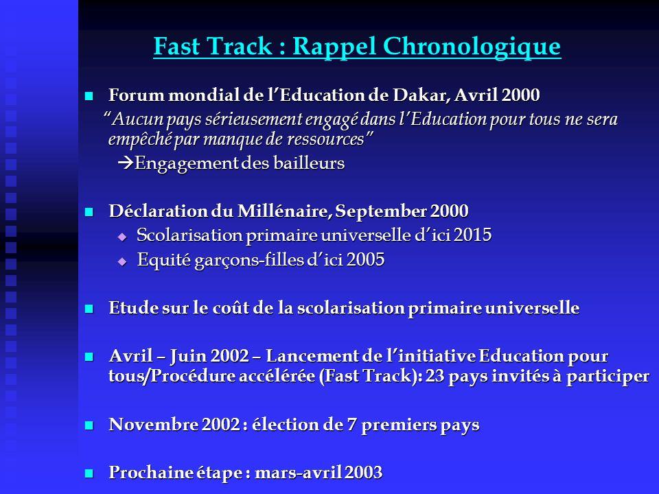 Fast Track : Rappel Chronologique Forum mondial de lEducation de Dakar, Avril 2000 Forum mondial de lEducation de Dakar, Avril 2000 Aucun pays sérieus