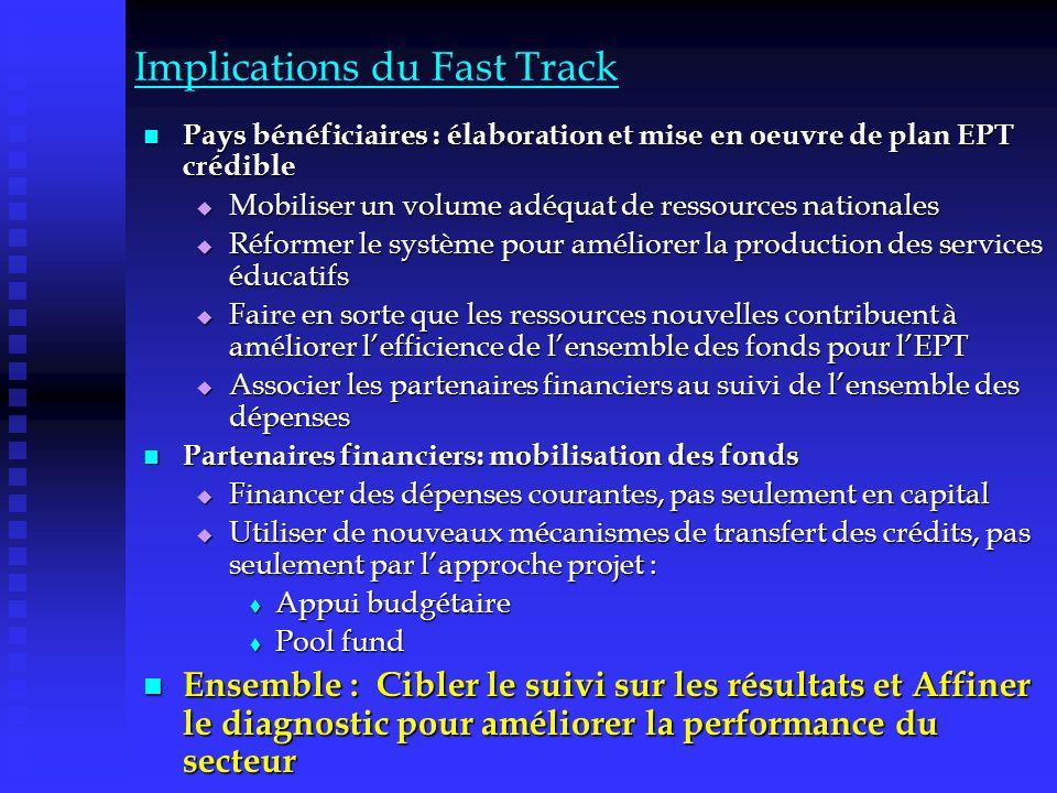 Implications du Fast Track Pays bénéficiaires : élaboration et mise en oeuvre de plan EPT crédible Pays bénéficiaires : élaboration et mise en oeuvre