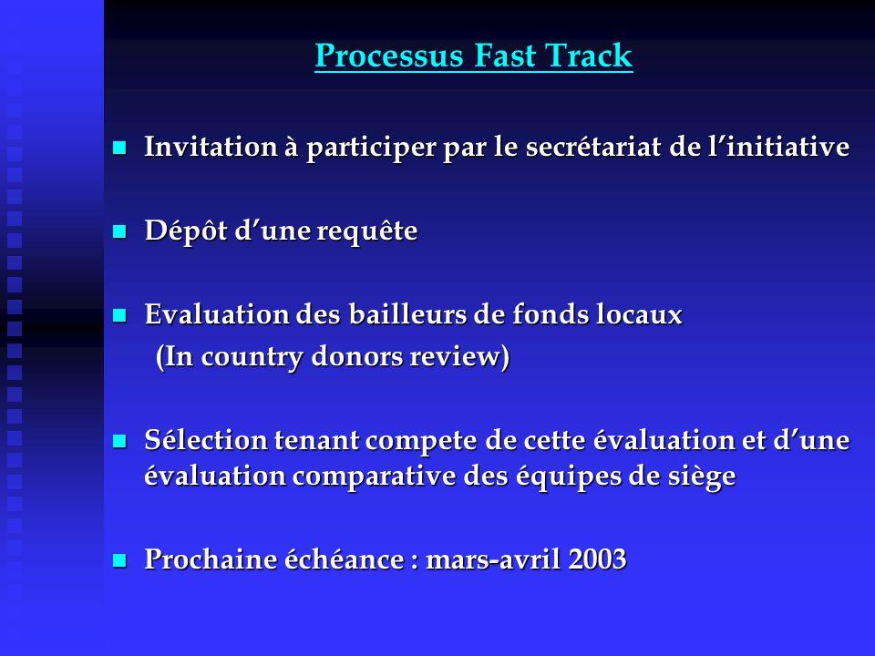 Processus Fast Track Invitation à participer par le secrétariat de linitiative Invitation à participer par le secrétariat de linitiative Dépôt dune re