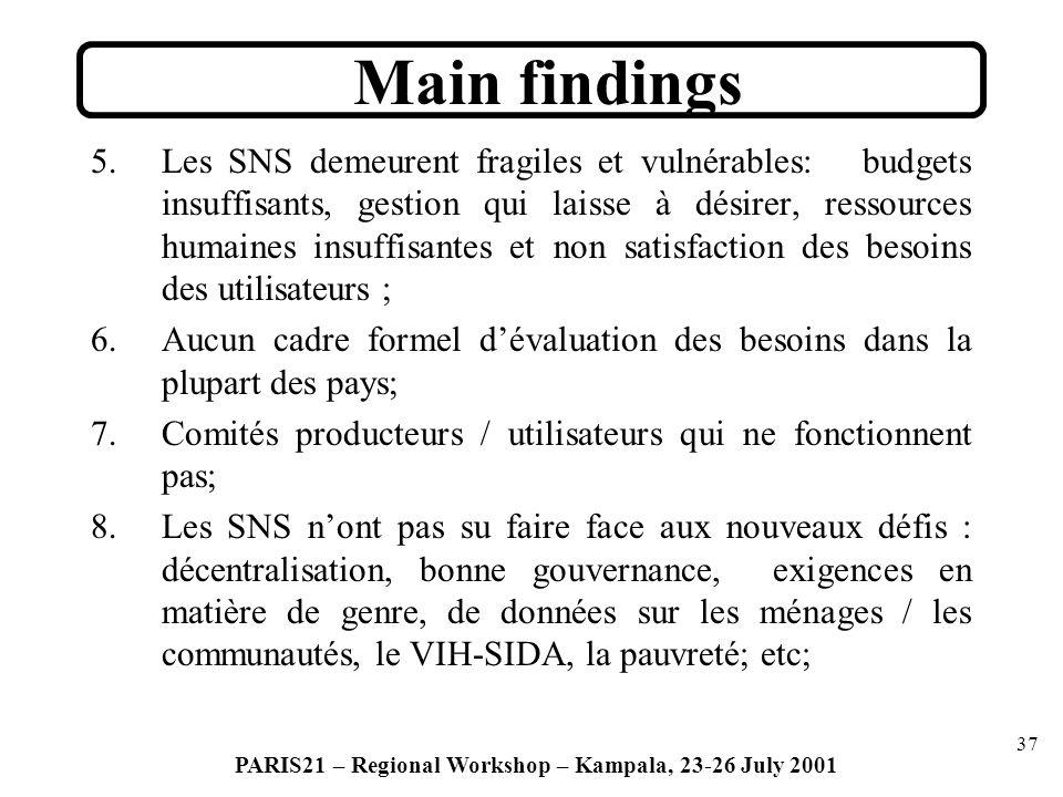 37 PARIS21 – Regional Workshop – Kampala, 23-26 July 2001 5.Les SNS demeurent fragiles et vulnérables: budgets insuffisants, gestion qui laisse à désirer, ressources humaines insuffisantes et non satisfaction des besoins des utilisateurs ; 6.