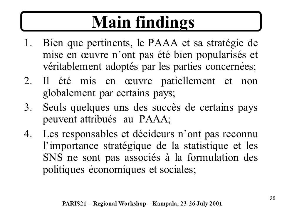 38 PARIS21 – Regional Workshop – Kampala, 23-26 July 2001 1.Bien que pertinents, le PAAA et sa stratégie de mise en œuvre nont pas été bien popularisés et véritablement adoptés par les parties concernées; 2.Il été mis en œuvre patiellement et non globalement par certains pays; 3.Seuls quelques uns des succès de certains pays peuvent attribués au PAAA; 4.Les responsables et décideurs nont pas reconnu limportance stratégique de la statistique et les SNS ne sont pas associés à la formulation des politiques économiques et sociales; Main findings