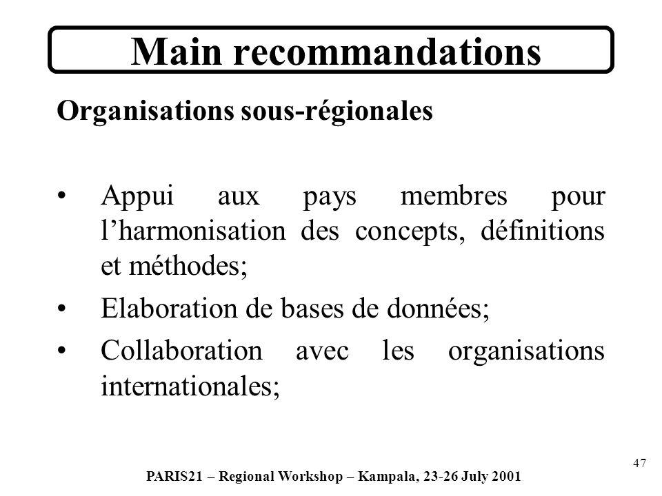 47 PARIS21 – Regional Workshop – Kampala, 23-26 July 2001 Organisations sous-régionales Appui aux pays membres pour lharmonisation des concepts, définitions et méthodes; Elaboration de bases de données; Collaboration avec les organisations internationales; Main recommandations