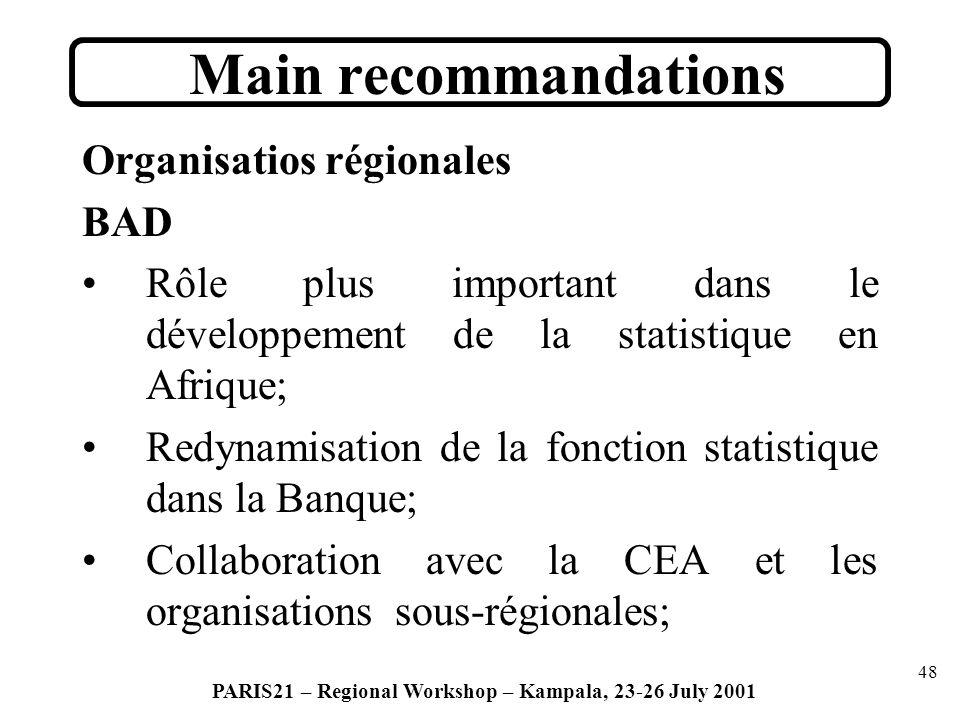 48 PARIS21 – Regional Workshop – Kampala, 23-26 July 2001 Organisatios régionales BAD Rôle plus important dans le développement de la statistique en Afrique; Redynamisation de la fonction statistique dans la Banque; Collaboration avec la CEA et les organisations sous-régionales; Main recommandations