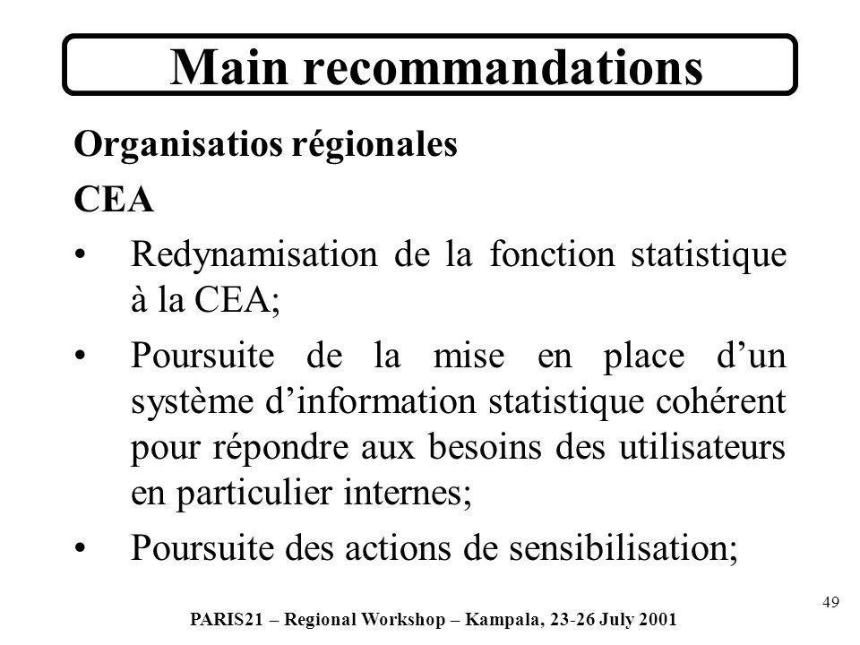 49 PARIS21 – Regional Workshop – Kampala, 23-26 July 2001 Organisatios régionales CEA Redynamisation de la fonction statistique à la CEA; Poursuite de la mise en place dun système dinformation statistique cohérent pour répondre aux besoins des utilisateurs en particulier internes; Poursuite des actions de sensibilisation; Main recommandations