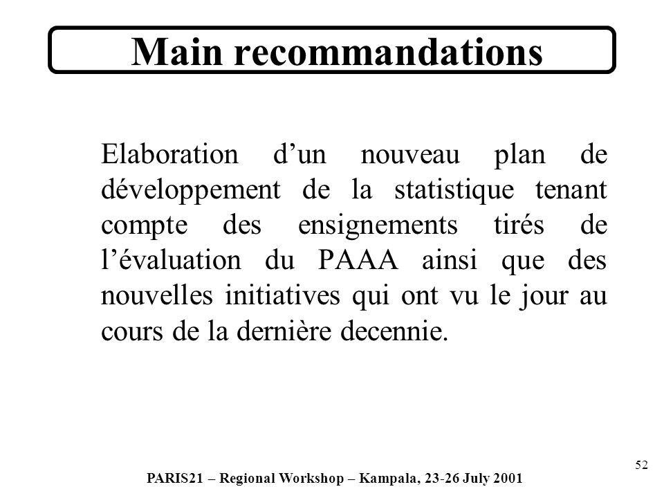 52 PARIS21 – Regional Workshop – Kampala, 23-26 July 2001 Elaboration dun nouveau plan de développement de la statistique tenant compte des ensignements tirés de lévaluation du PAAA ainsi que des nouvelles initiatives qui ont vu le jour au cours de la dernière decennie.