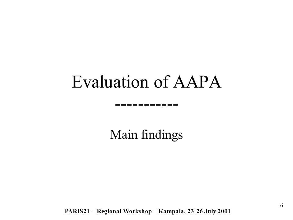 27 PARIS21 – Regional Workshop – Kampala, 23-26 July 2001 CODI II – Theme «What Development Information for decision- making »